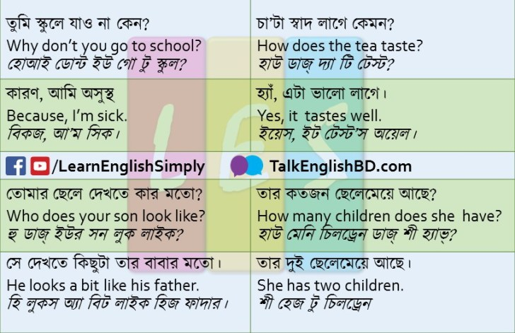 Spoken English Part 12