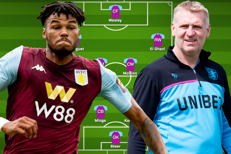Aston Villa Transfer News How Villans Could Line Up Next