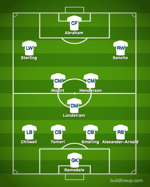 WhoScored's England team to face Kosovo