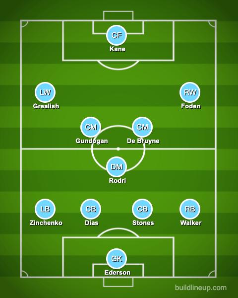 Man City gelecek sezon Grealish ve Kane ile nasıl aynı hizaya gelebilir?