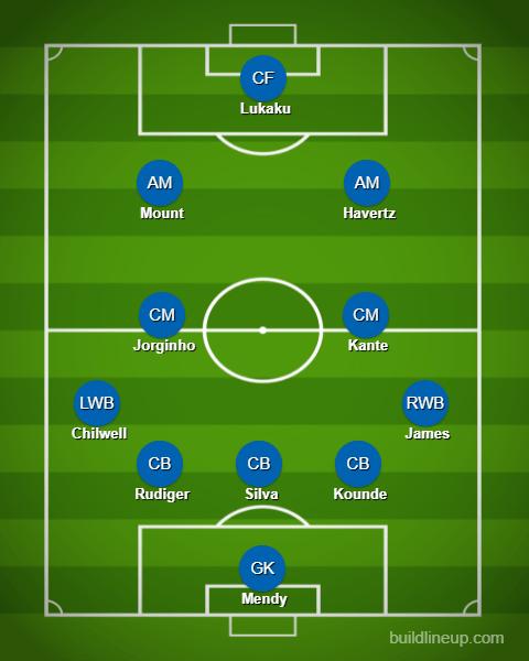 Where Lukaku would line up in Tuchel's favorite lineup