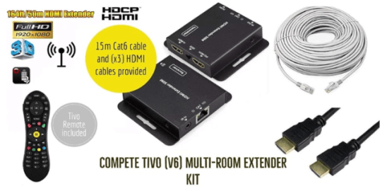 Things required for Multi room Setup