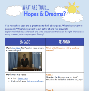 Hopes and Dreams Hyperdoc Example