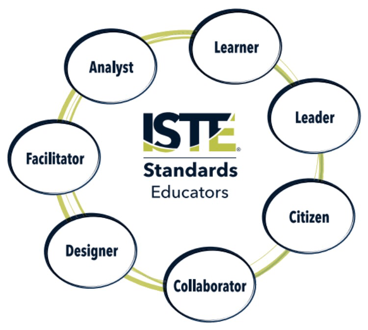 New ISTE Standards for Educators