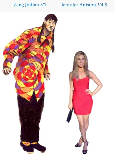 Height Comparsion : height, comparsion, Height, Comparison, Tool:, Celebrity, Difference, Tall.Life