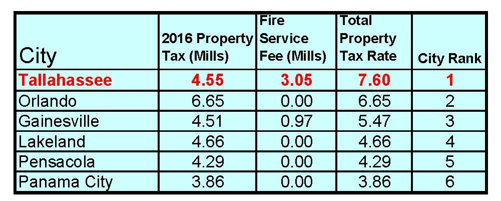 Budget 2016COMP