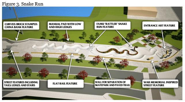 Blueprint IA Board Approves $1 Million Capital Cascades Trail Skate Park Project