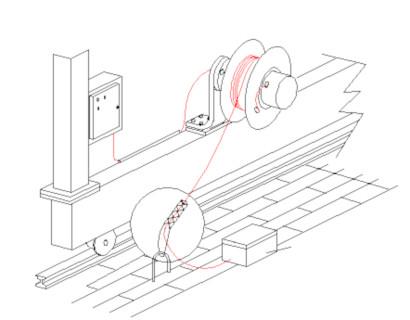 Ejemplo instalación horizontal con malla