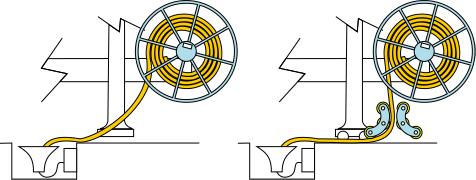 Ejemplo de una lira en un enrollador monoespiral