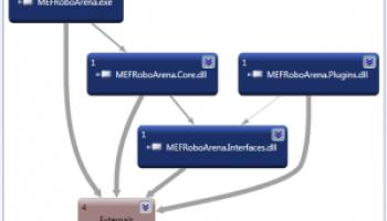 Entity Framework part 3: Testing the DbContext   Sex, drugs