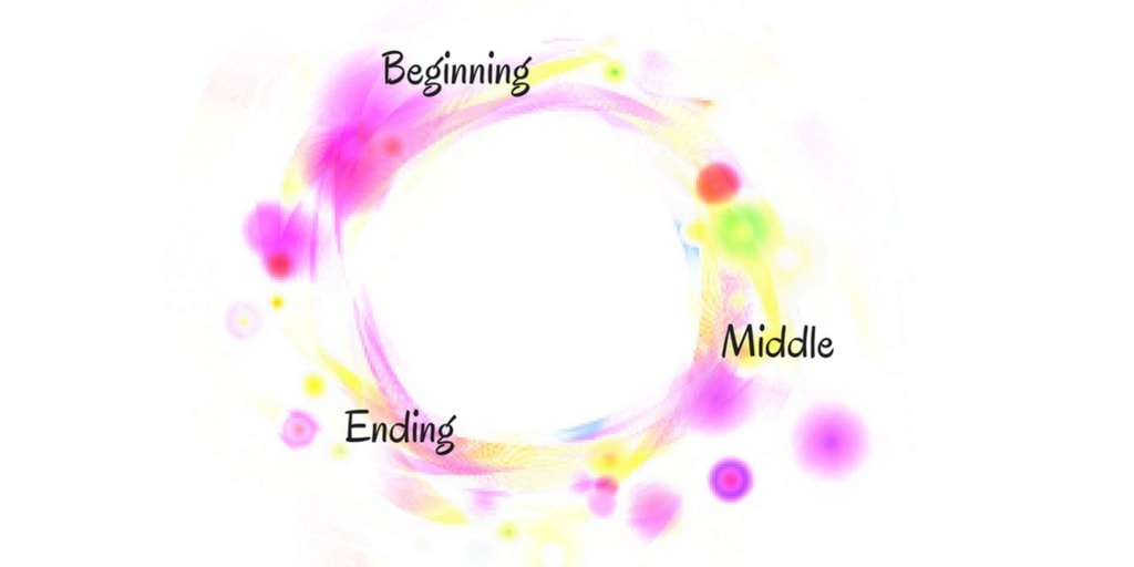 On Beginnings, Middles, and Endings