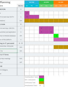 Gantt chart example also how to use the speed up your project tallyfy rh