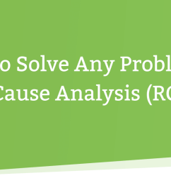 how to solve any problem with root cause analysis rca  [ 6167 x 2271 Pixel ]