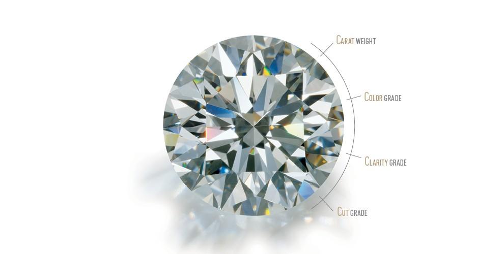 Diamonds 4Cs -