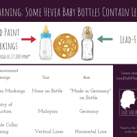 Lead SAfe Mama Hevea Info Graphic