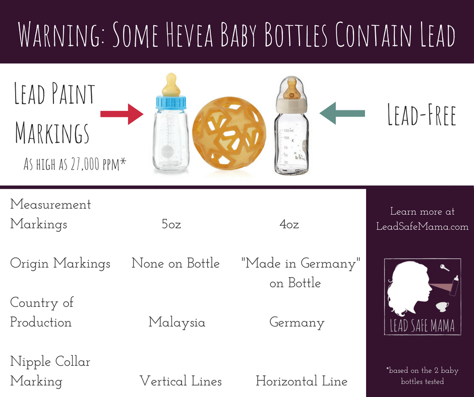 Hevea Leaded Baby Bottle InfoGraphic To Share