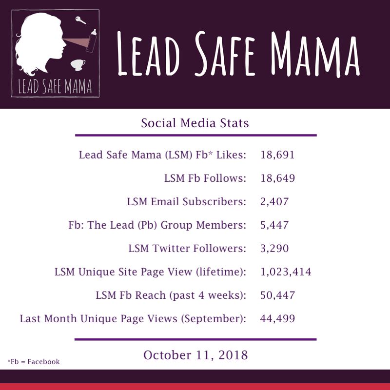 Lead Safe Mama Stats Update, October 2018