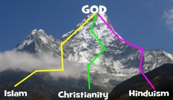 Do All Roads Lead to the Same God
