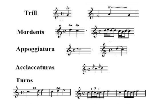 Mengenal Ornamen Musik