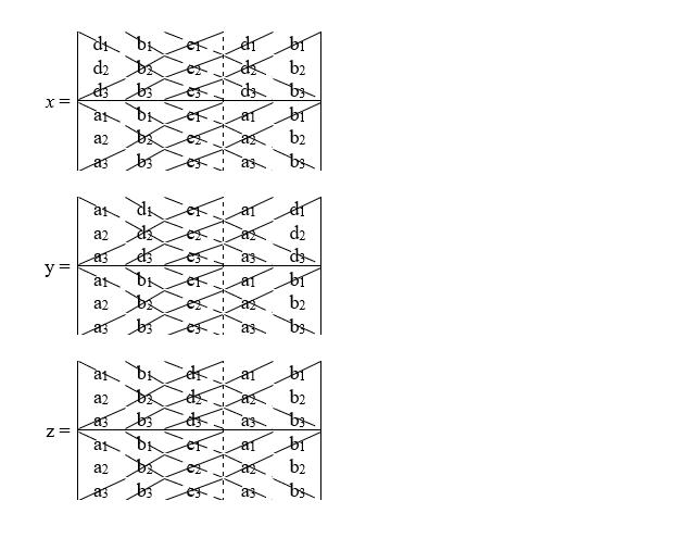rumus sistem persamaan linier tiga variabel