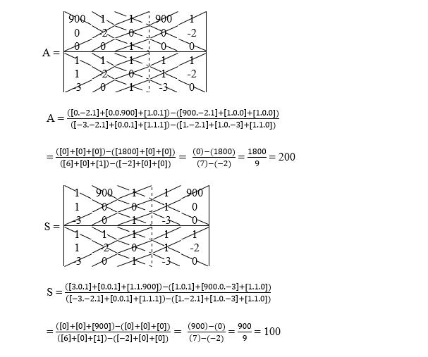 soal sistem persamaan linear tiga variabel5