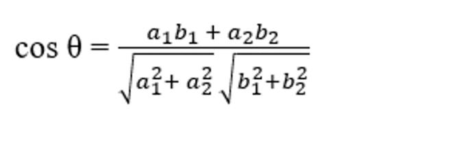 besar sudut vektor