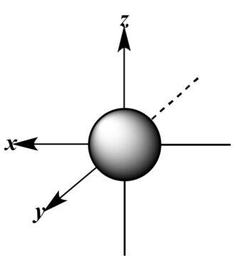 Mengenal Bilangan Kuantum