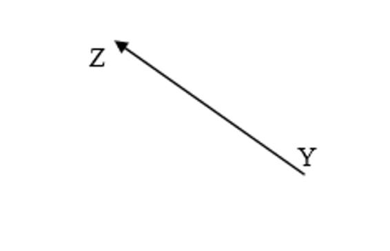 contoh vektor