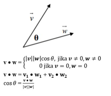 perkalian antar vektor