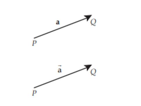 simbol vektor