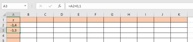 Cara Membuat Tabel Z Cumulative Langkah ke-2