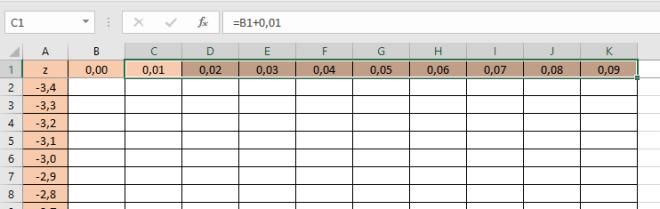 Cara Membuat Tabel Z Cumulative Langkah ke-4