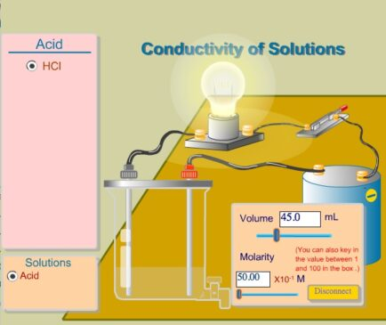 Mengenal Larutan Elektrolit dan Nonelektrolit