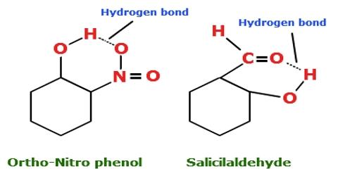 Mengenal Ikatan Hidrogen