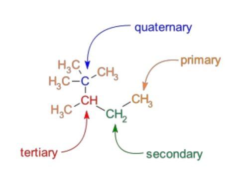 posisi atom c