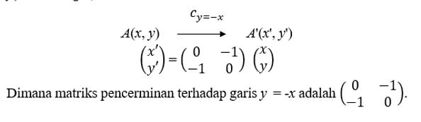 refleksi y=-x