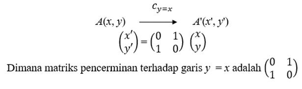 refleksi y=x