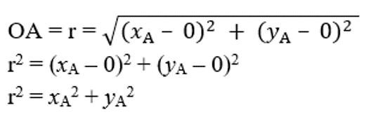Persamaan lingkaran 0.0