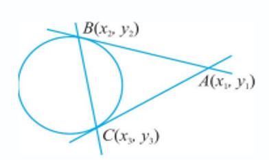 persamaan garis singgung 7