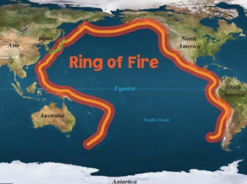 Sebaran Gunung Api