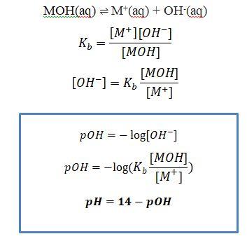 Penentuan pH larutan penyangga