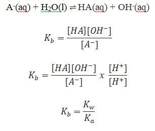 jenis - jenis hidrolisis garam