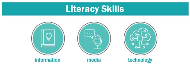 Literacy Skill