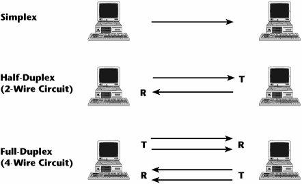 arus kanal transmisi