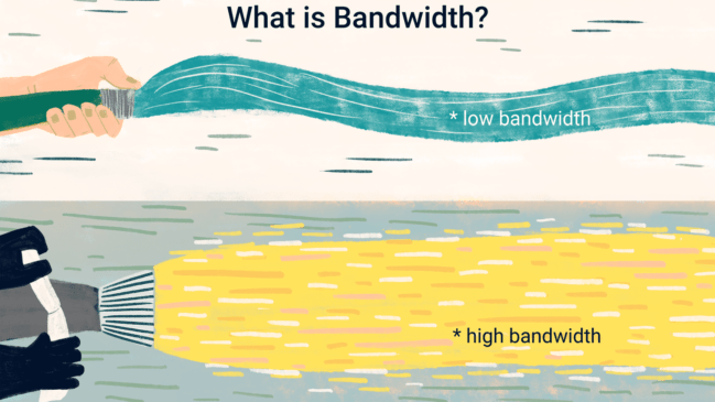 what-is-bandwidth