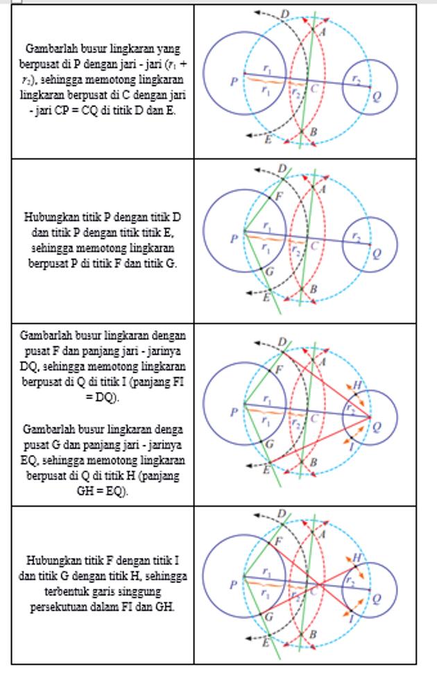 garis singgung 2
