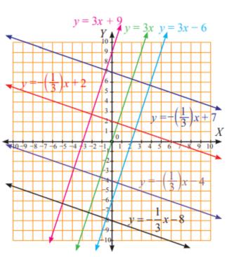 garis tegak lurus