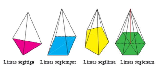 limas 2