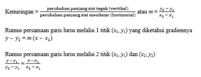 persamaan garis lurus 3