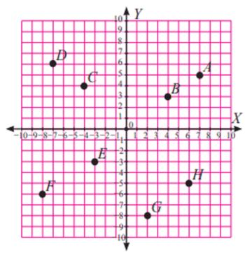 titik koordinat 4